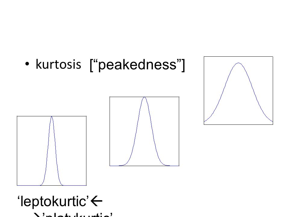 kurtosis [ peakedness ] 'leptokurtic' 'platykurtic'